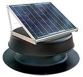 solar roof fan for chicken coop
